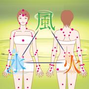 「アーユルヴェーダ」で健康美人 Part 8  −インド伝承デトックス法「アヴィヤンガ」で体も心もスッキリ!−