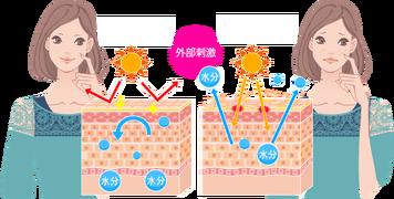 \週末ご褒美習慣/スペシャルケアのススメ♪Vol.4