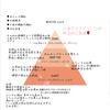 SHIRO / ホワイトリリー オードパルファン(by w_tmさん)