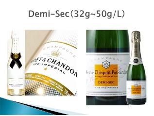 スパークリング ワイン 糖 質