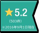 ★5.2(503件) ※2016年9月1日現在